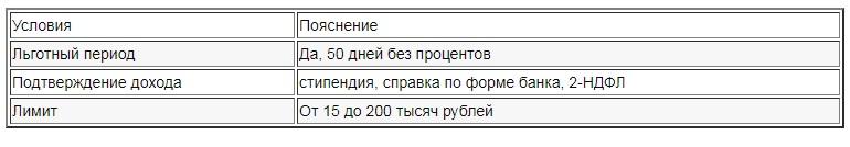«Молодежная 21+»
