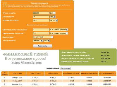 Расчет эффективной ставки по кредиту на кредитном калькуляторе