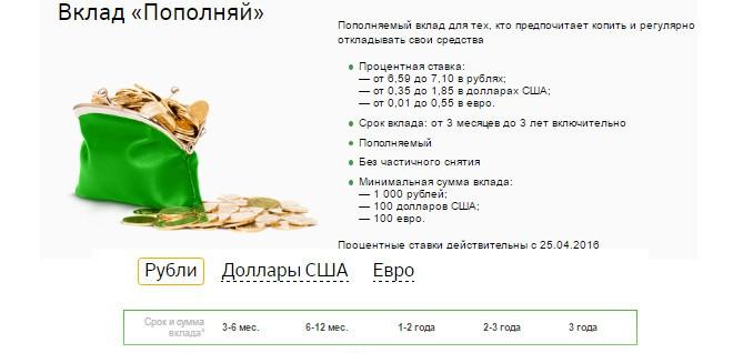 Банковские программы Сбербанка для пенсионеров