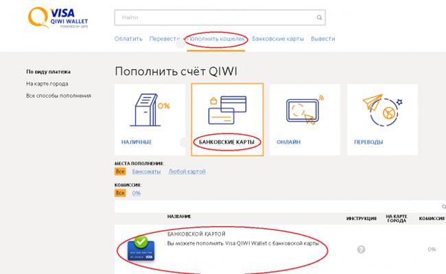 Системы visa обмен в беларуси