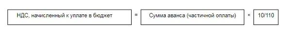 Формула НДС от суммы