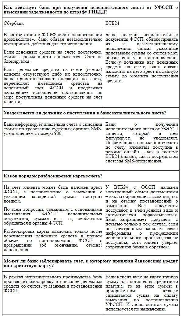 Белорусский диплом вуза купить