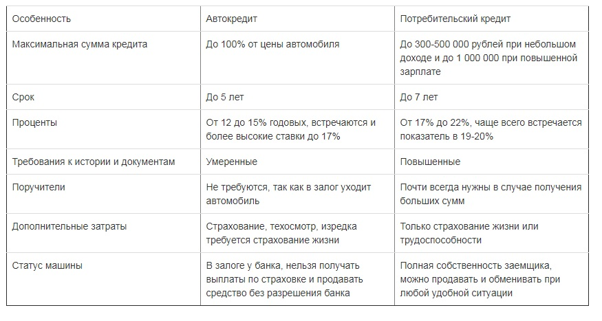 Займы в Кирове - Займ онлайн на