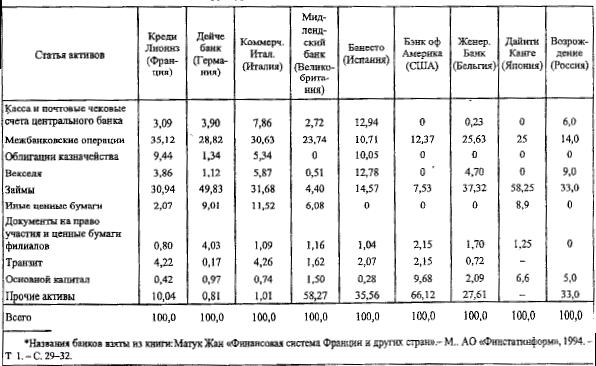 Таблица 4.1