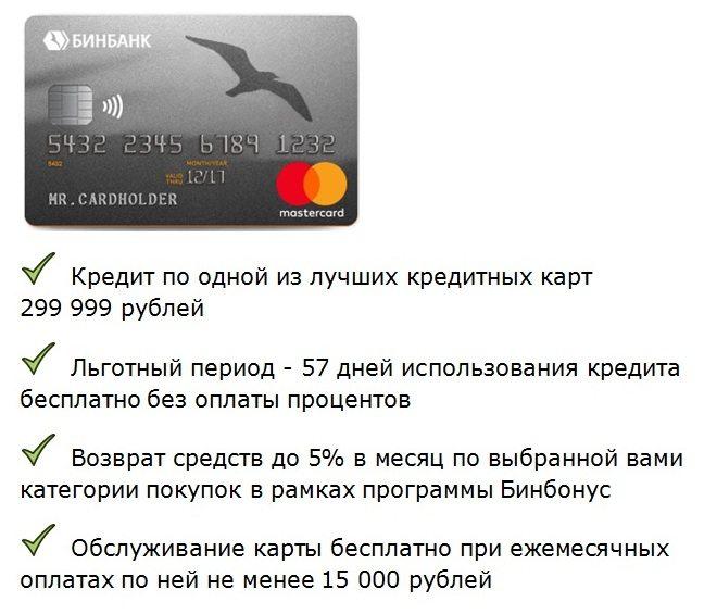 Зарплатные карты ВТБ 24 - vkreditberu