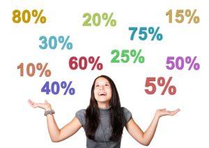 какой процент по кредитной карте сбербанка